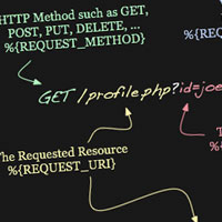 Come (e perché) riscrivere gli URL con mod_rewrite di Apache